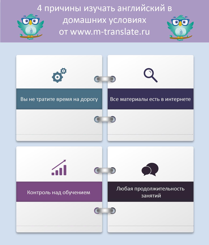 Как в домашних условиях выучить английский язык бесплатно